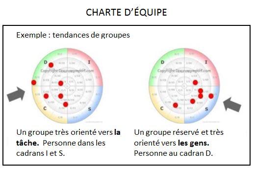team-chart_fr