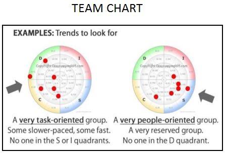 team-chart_en